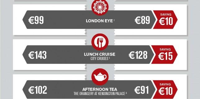 Londres en familia más barato